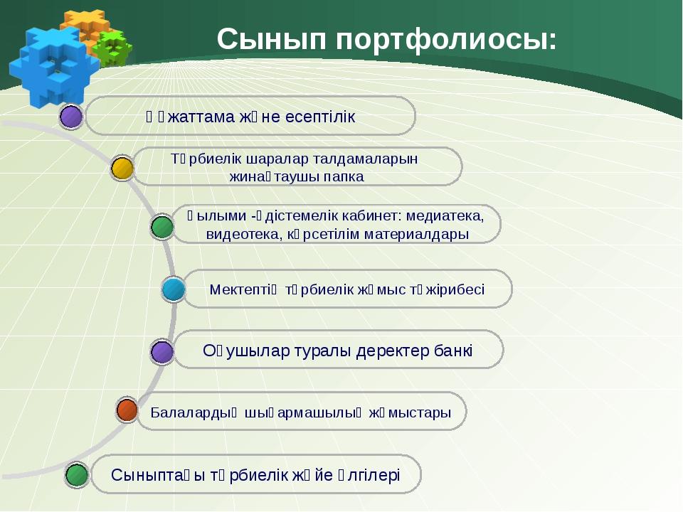 Балалардың шығармашылық жұмыстары Оқушылар туралы деректер банкі Мектептің т...