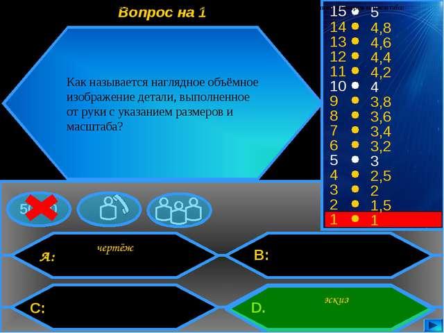 A: C: B: D. 50:50 15 14 13 12 11 10 9 8 7 6 5 4 3 2 1 5 4,8 4,6 4,4 4,2 4 3,8...
