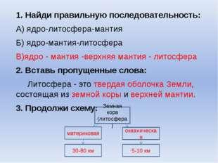 1. Найди правильную последовательность: А) ядро-литосфера-мантия Б) ядро-мант