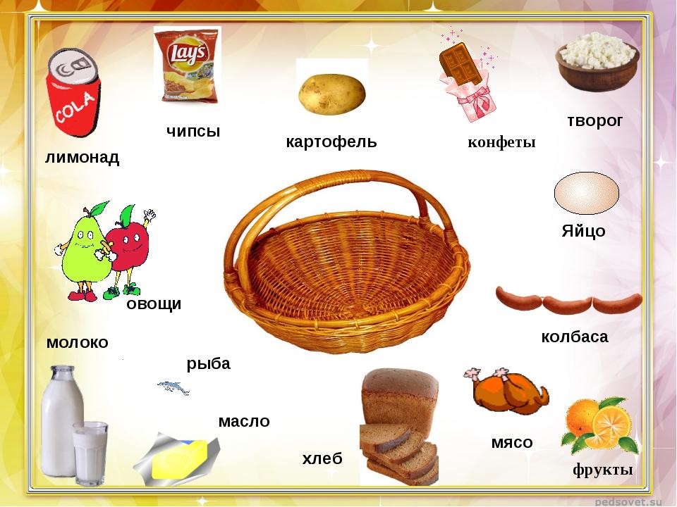 лимонад молоко овощи конфеты мясо фрукты картофель рыба чипсы хлеб творог Яй...