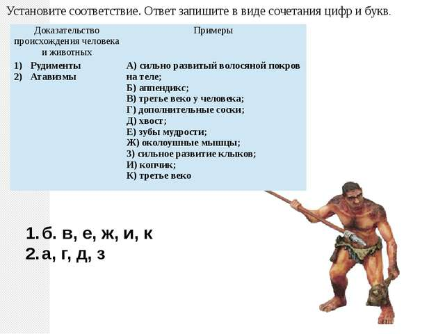 Установите соответствие. Ответ запишите в виде сочетания цифр и букв. б. в,...