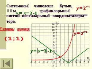 Системаның чишелеше булып, һәм графикларының кисешү нокталарының координатал