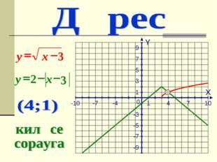 X Y -10 -7 -4 1 4 7 10 -9 -7 -5 -3 1 3 5 7 9 0