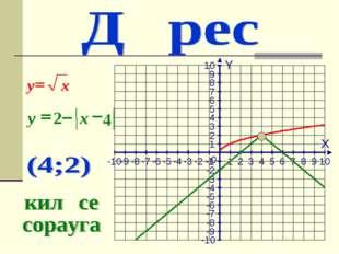 X Y -10 -9 -8 -7 -6 -5 -4 -3 -2 -1 1 2 3 4 5 6 7 8 9 10 -10 -9 -8 -7 -6 -5 -4