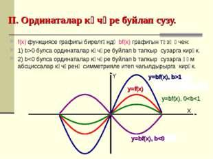 II. Ординаталар күчәре буйлап сузу. f(x) функциясе графигы бирелгәндә bf(x) г