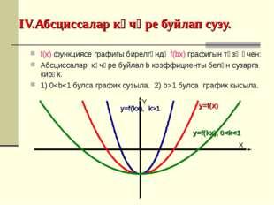 IV.Абсциссалар күчәре буйлап сузу. f(x) функциясе графигы бирелгәндә f(bx) гр