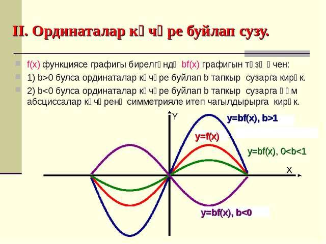 II. Ординаталар күчәре буйлап сузу. f(x) функциясе графигы бирелгәндә bf(x) г...
