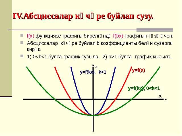 IV.Абсциссалар күчәре буйлап сузу. f(x) функциясе графигы бирелгәндә f(bx) гр...