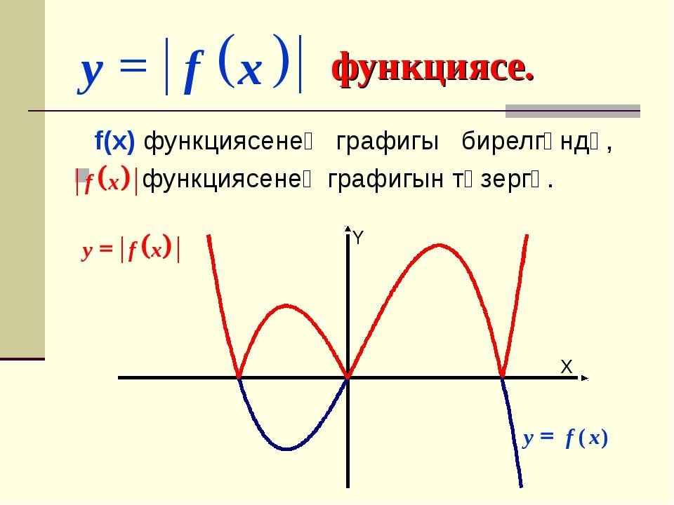 функциясе. f(x) функциясенең графигы бирелгәндә, функциясенең графигын төзер...