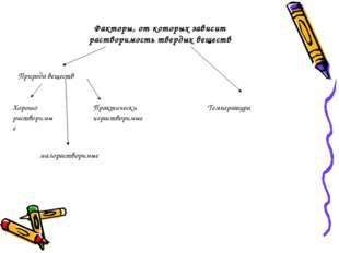 Факторы, от которых зависит растворимость твердых веществ Природа веществ Хор