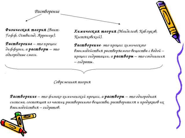 Растворение Физическая теория (Вант-Гофф, Оствальд, Аррениус). Растворение –...