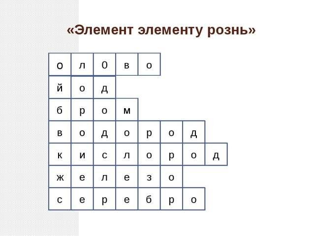 «Элемент элементу рознь» о о д о в 0 л р р о и е е с ж к в б й о л с о з е л...