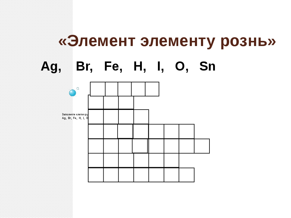 «Элемент элементу рознь» Заполните клетки русскими названиями химических элем...