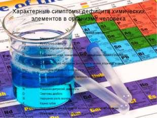 Характерные симптомы дефицита химических элементов в организме человека Дефиц