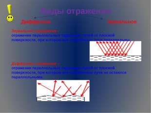 Виды отражения Диффузное Зеркальное Зеркальное отражение – отражение параллел