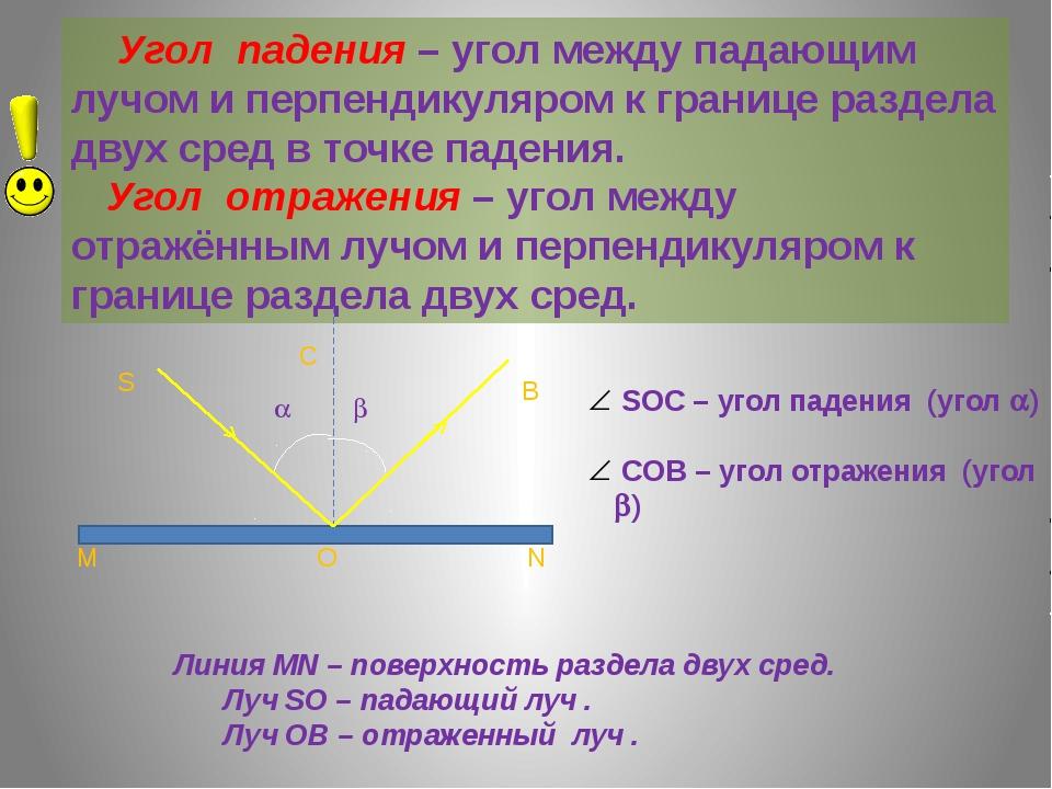 Угол падения – угол между падающим лучом и перпендикуляром к границе раздела...