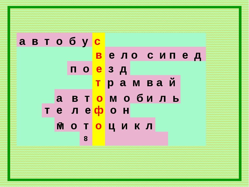 а в т о б у с в е л о с и п е д 7 8 п о е з д т р а м в а й а в т о м о б и л...