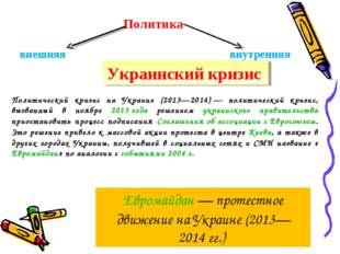 Политика внешняя внутренняя Украинский кризис Политический кризис на Украине