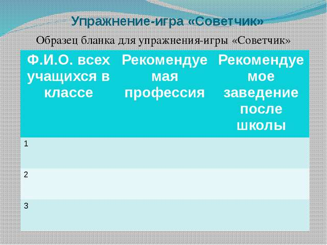 Упражнение-игра «Советчик» Образец бланка для упражнения-игры «Советчик» Ф.И....