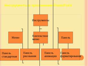 Инструменты в приложении PowerPoint