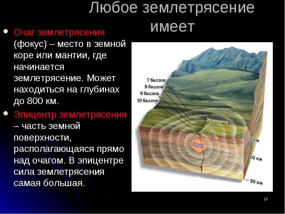 Любое землетрясение имеет Очаг землетрясения (фокус) – место в земной коре ил...