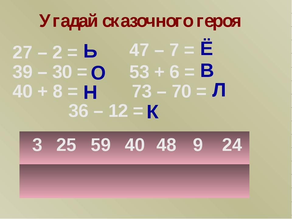 3 25 59 40 48 9 24 Л Ь В Ё Н О К 73 – 70 = 39 – 30 = 40 + 8 = 47 – 7 = 53 + 6...