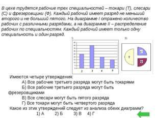 Имеются четыре утверждения: А) Все рабочие третьего разряда могут быть токаря