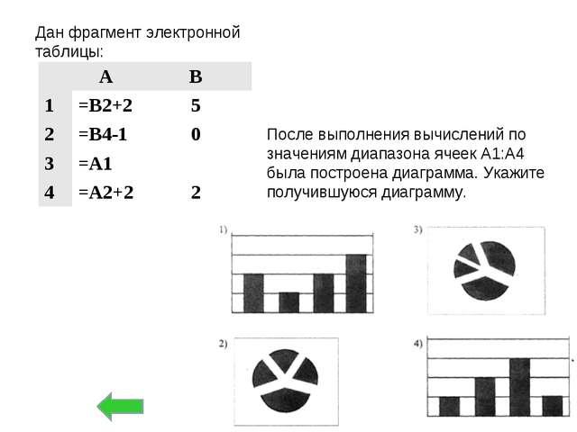 Дан фрагмент электронной таблицы: После выполнения вычислений по значениям ди...