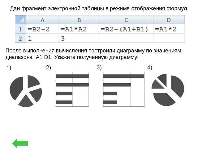 Дан фрагмент электронной таблицы в режиме отображения формул. После выполнен...