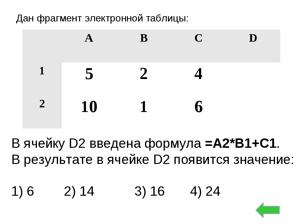 Дан фрагмент электронной таблицы: В ячейку D2 введена формула =А2*В1+С1. В ре...