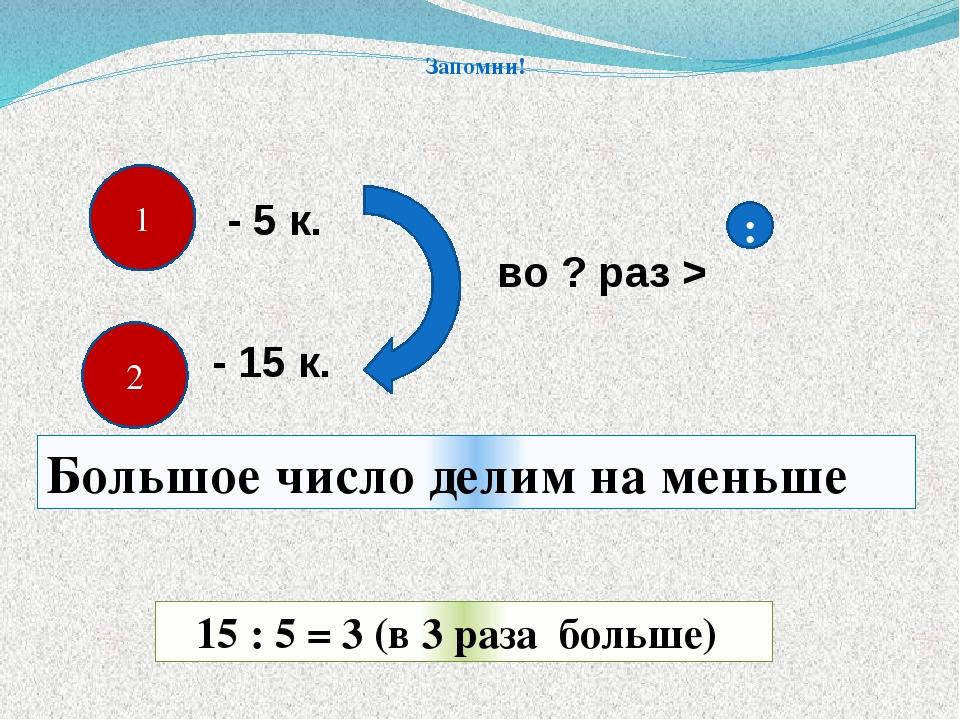 Запомни! 2 - 5 к. - 15 к. во ? раз > Большое число делим на меньше : 15 : 5 =...