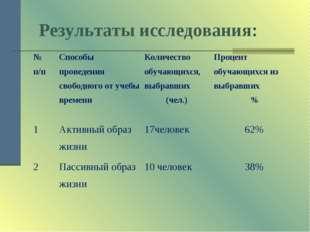 Результаты исследования: № п/пСпособы проведения свободного от учебы времен