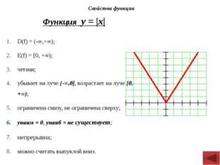 Функция у = |х| D(f) = (-∞,+∞); Е(f) = [0, +∞); четная; убывает на луче (-∞,