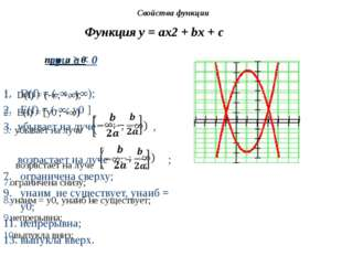 Функция у = ах2 + bх + с при а > 0 D(f) = (-∞, +∞); Е(f) = [у0 ; +∞) убывает