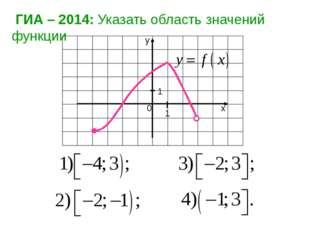 ГИА – 2014: Указать область значений функции