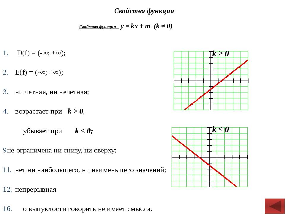 Свойства функции y = kx + m (k ≠ 0) D(f) = (-∞; +∞); E(f) = (-∞; +∞); ни четн...