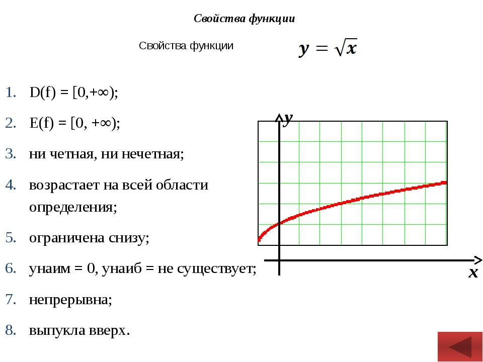 Свойства функции D(f) = [0,+∞); Е(f) = [0, +∞); ни четная, ни нечетная; возр...