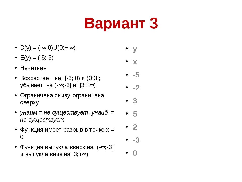 Вариант 3 D(y) = (-∞;0)U(0;+ ∞) Е(y) = (-5; 5) Нечётная Возрастает на [-3; 0)...