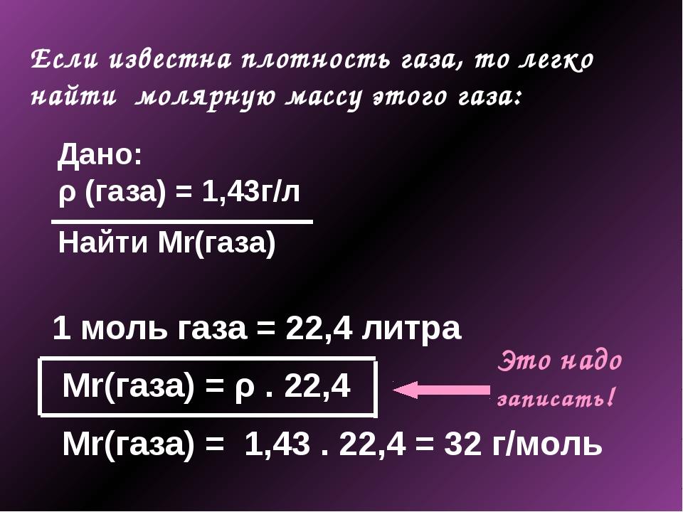 Если известна плотность газа, то легко найти молярную массу этого газа: Дано:...