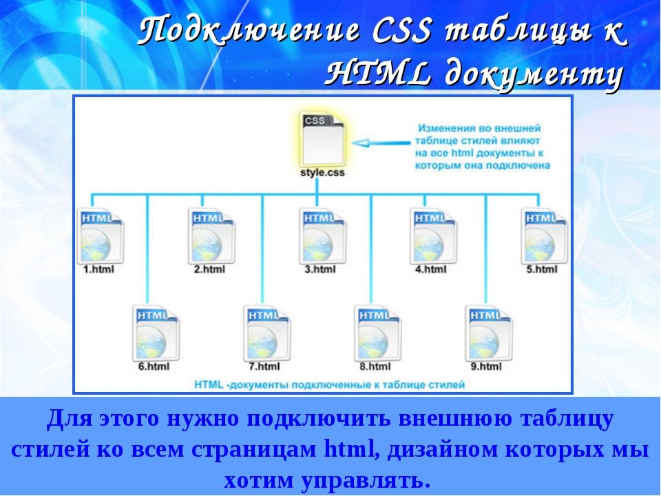 Подключение CSS таблицы к HTML документу Для этого нужно подключить внешнюю т...