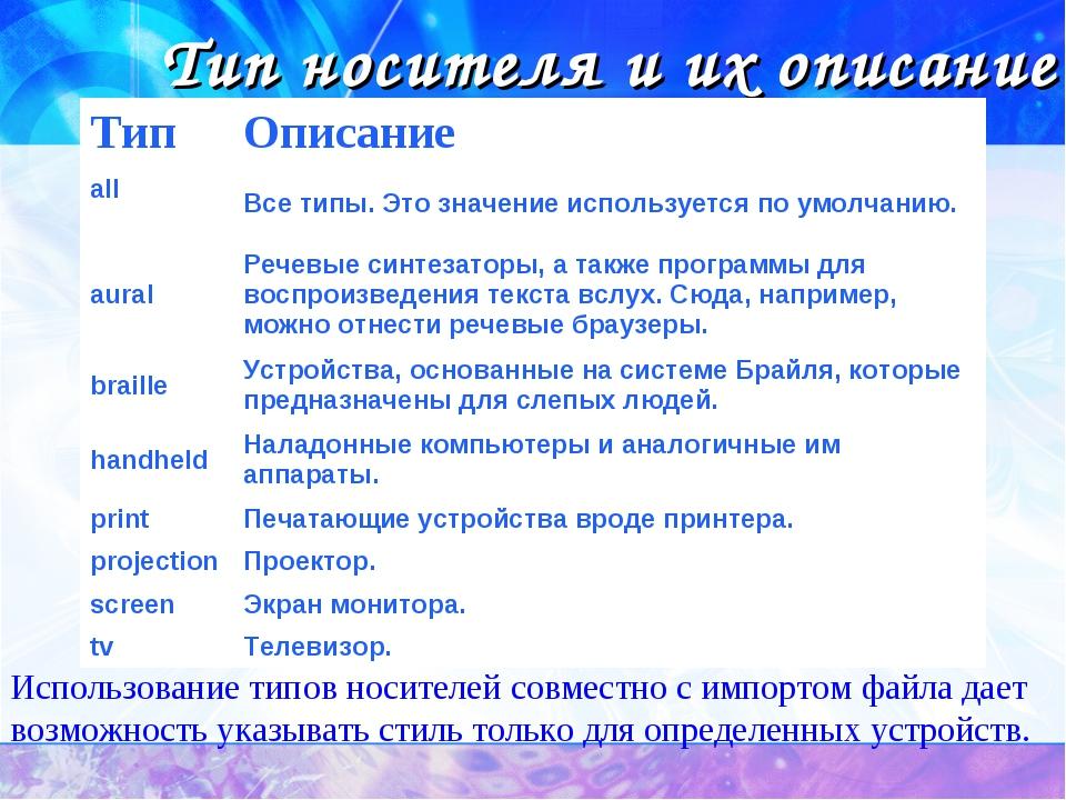 Тип носителя и их описание Использование типов носителей совместно с импортом...