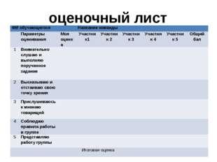 оценочный лист ФИ обучающегося Название команды Параметры оценивания Моя оцен