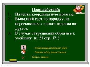 А Б В 3) Вычисли: (-2)+(-3) -5 1 -1