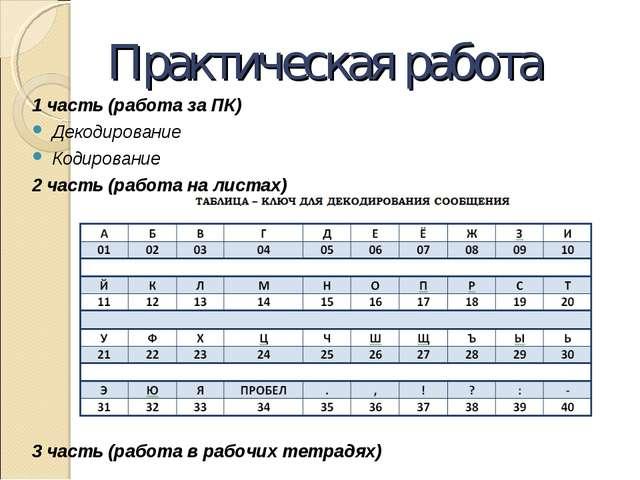 Практическая работа 1 часть (работа за ПК) Декодирование Кодирование 2 часть...