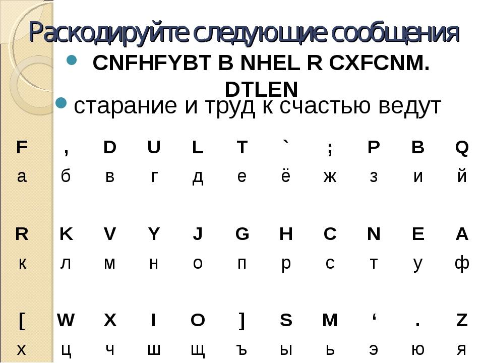 Раскодируйте следующие сообщения CNFHFYBT B NHEL R CXFCNM. DTLEN старание и т...