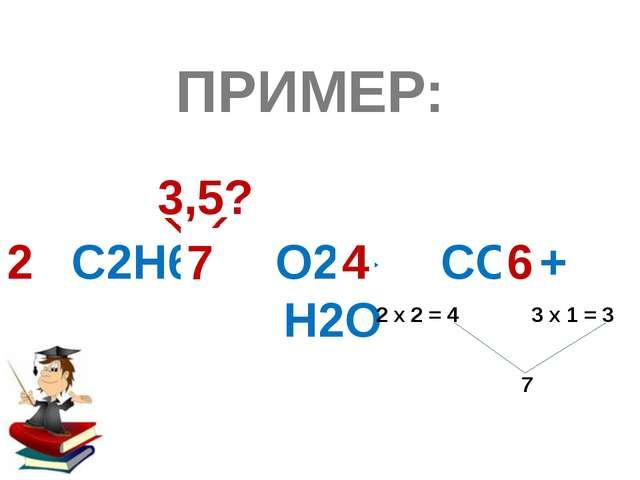 С2H6+ О2→ CО2+ H2О 2 3 3,5? 2 Х 2 = 4 3 Х 1 = 3 7 6 4 7 2 ПРИМЕР: