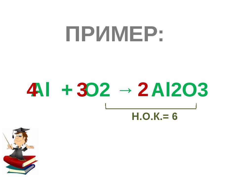 Al + O2 → Al2O3 Н.О.К.= 6 2 3 4 ПРИМЕР:
