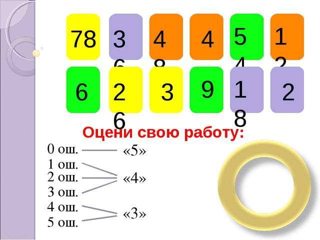 Урок по математике 3 класс моро