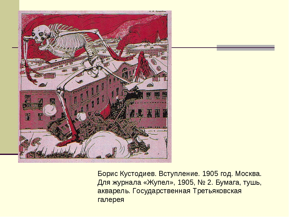Борис Кустодиев. Вступление. 1905 год. Москва. Для журнала «Жупел», 1905, № 2...