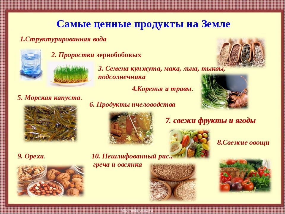 Самые ценные продукты на Земле 1.Структурированная вода 2. Проростки зернобо...